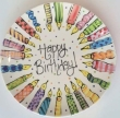 deco idea birthday plate