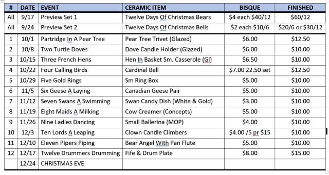 Twelve Days of Christmas Specials -- price chart