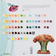 EZ stroke color chart